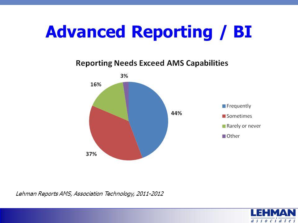 Advanced Reporting / BI Lehman Reports AMS, Association Technology, 2011-2012
