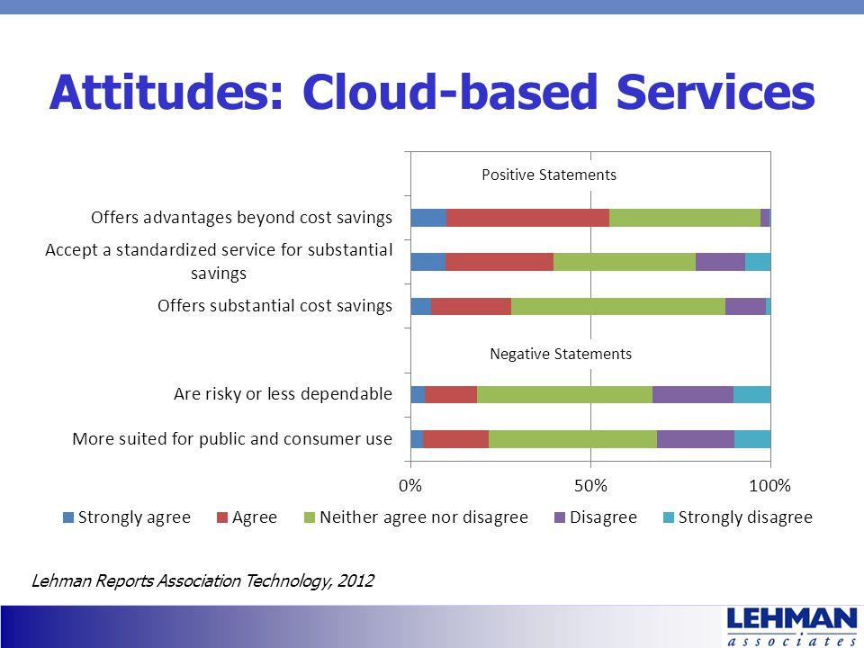 Attitudes: Cloud-based Services Lehman Reports Association Technology, 2012