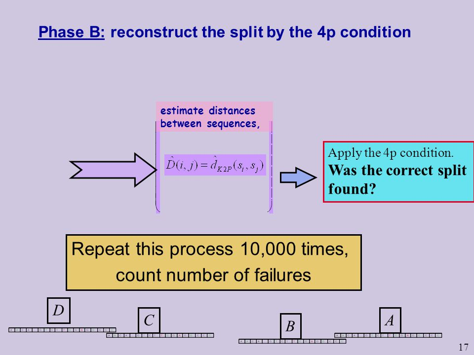 17 Phase B: reconstruct the split by the 4p condition DCBA Apply the 4p condition.