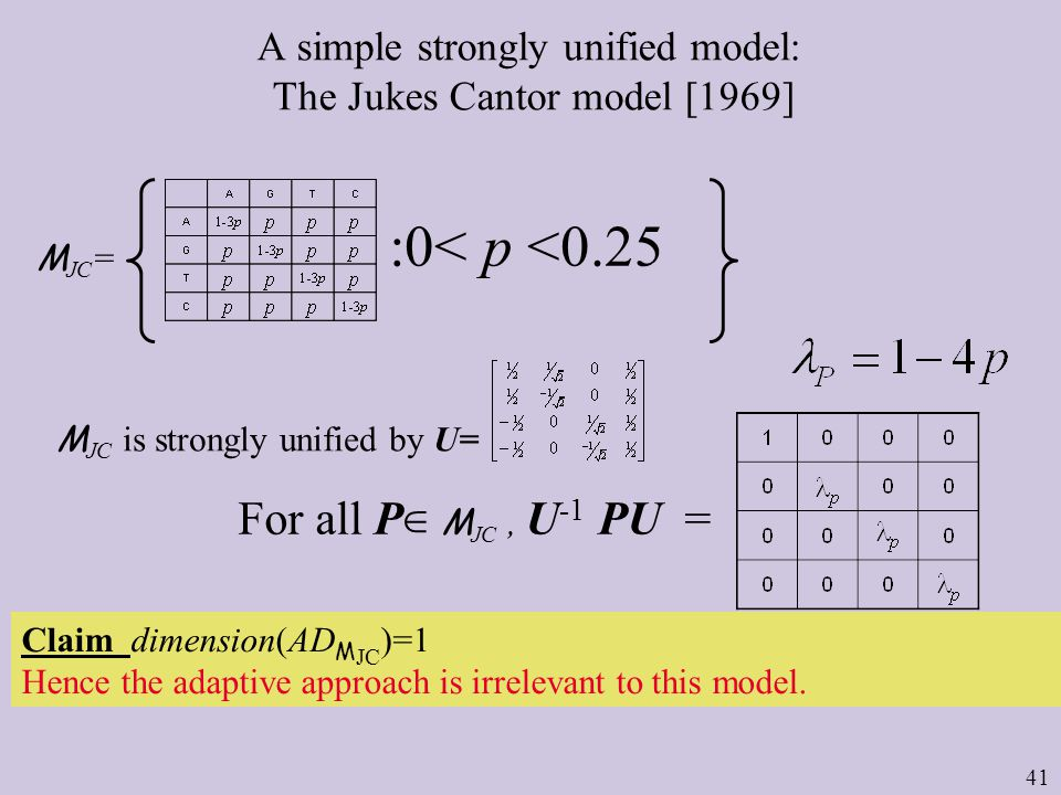 41 A simple strongly unified model: The Jukes Cantor model [1969] M JC = For all P M JC, U -1 PU = :0< p <0.25 M JC is strongly unified by U= Claim dimension(AD M JC )=1 Hence the adaptive approach is irrelevant to this model.