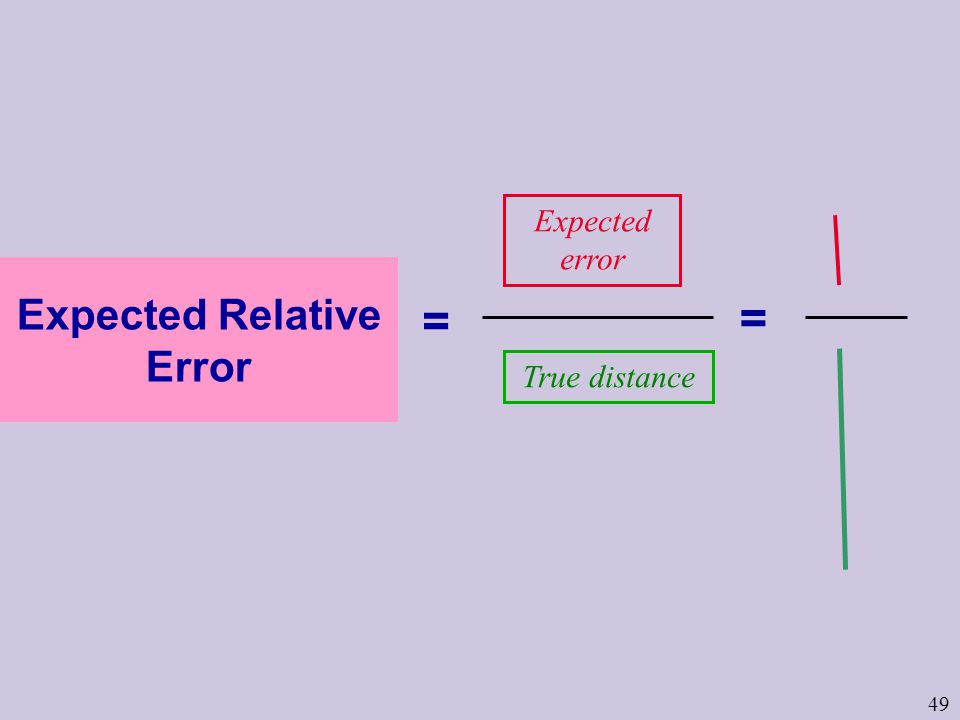 49 Expected Relative Error True distance Expected error = =