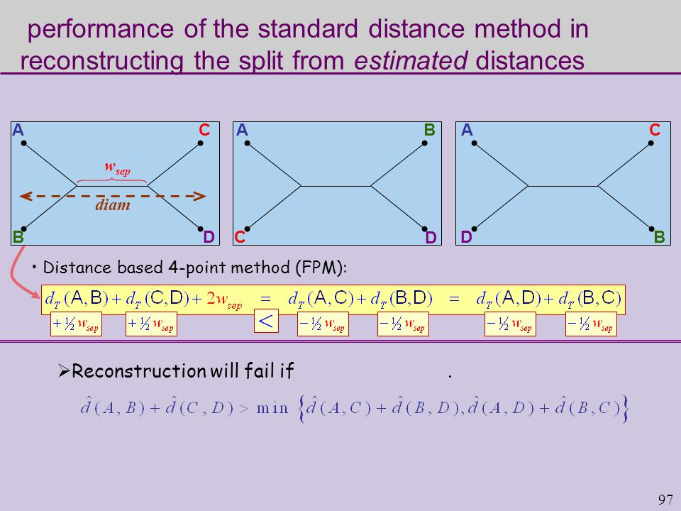 97 performance of the standard distance method in reconstructing the split from estimated distances Distance based 4-point method (FPM): Reconstruction will fail if.
