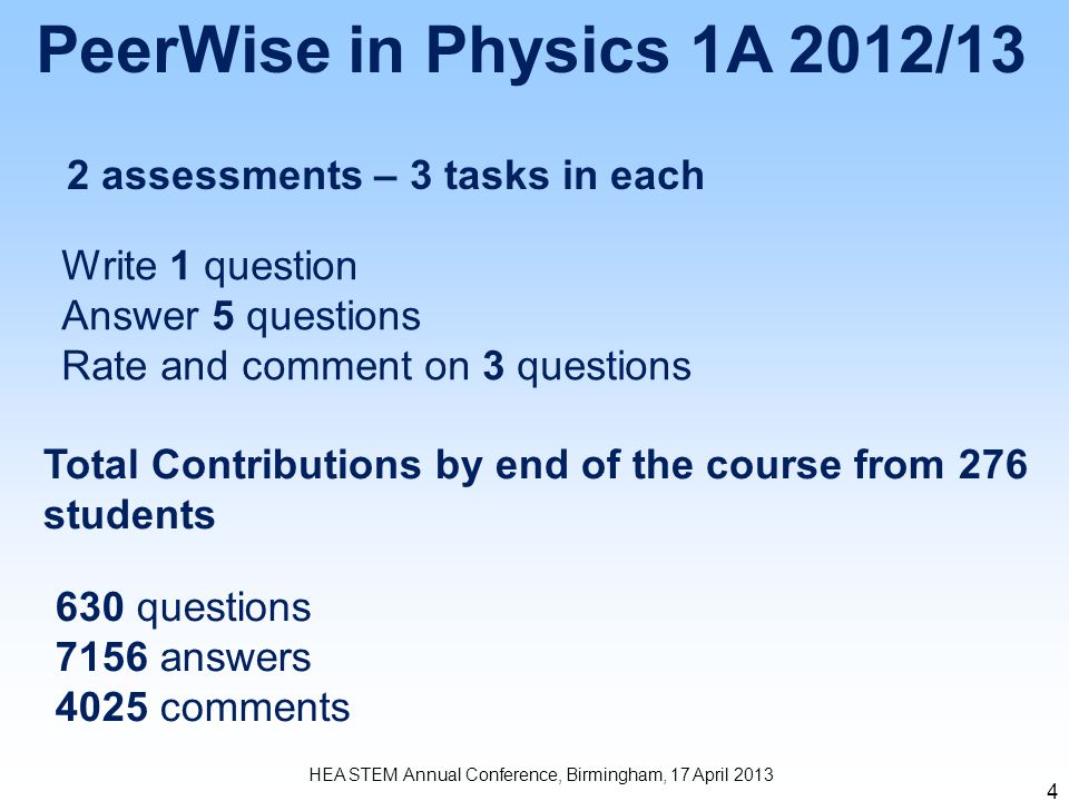 PeerWise in Physics 1A 2012/13 HEA STEM Annual Conference, Birmingham, 17 April 2013 4 Write 1 question Answer 5 questions Rate and comment on 3 quest