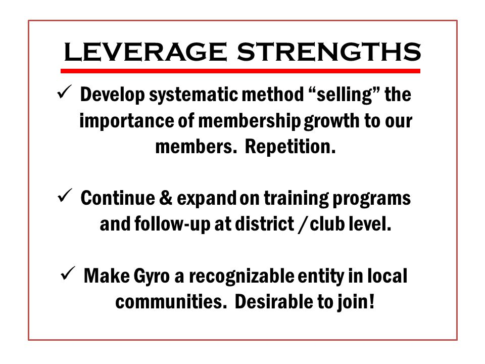 LEVERAGE STRENGTHS MITIGATE WEAKNESSES TAKE ADVANTAGE OF OPPORTUNITIES MITIGATE THREATS WHAT TO DO