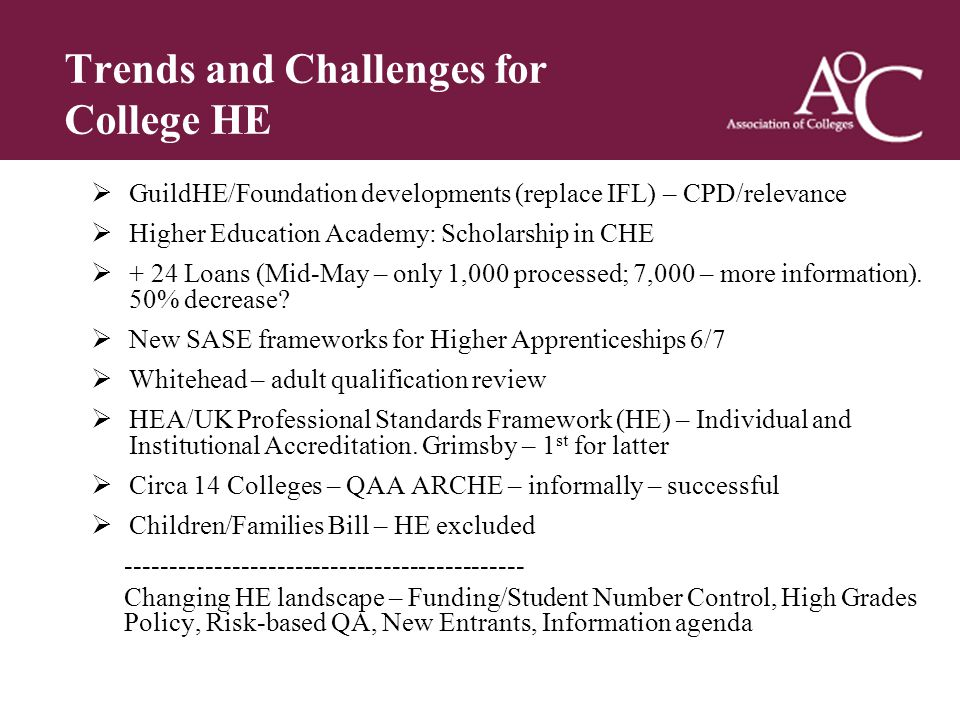 Title of the slide Second line of the slide Trends and Challenges for College HE GuildHE/Foundation developments (replace IFL) – CPD/relevance Higher Education Academy: Scholarship in CHE + 24 Loans (Mid-May – only 1,000 processed; 7,000 – more information).