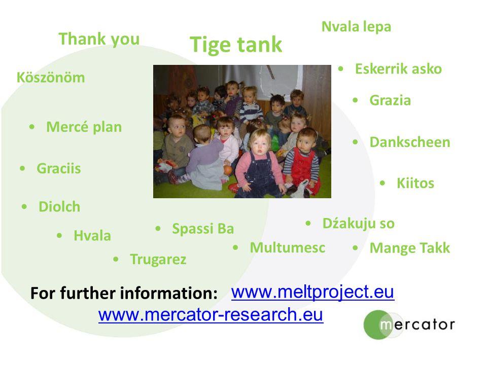 Eskerrik asko Mange Takk Diolch Tige tank Trugarez Grazia Graciis Dankscheen Mercé plan Kiitos Dźakuju so Köszönöm Hvala Multumesc Spassi Ba Nvala lepa Thank you www.meltproject.eu www.mercator-research.eu For further information: