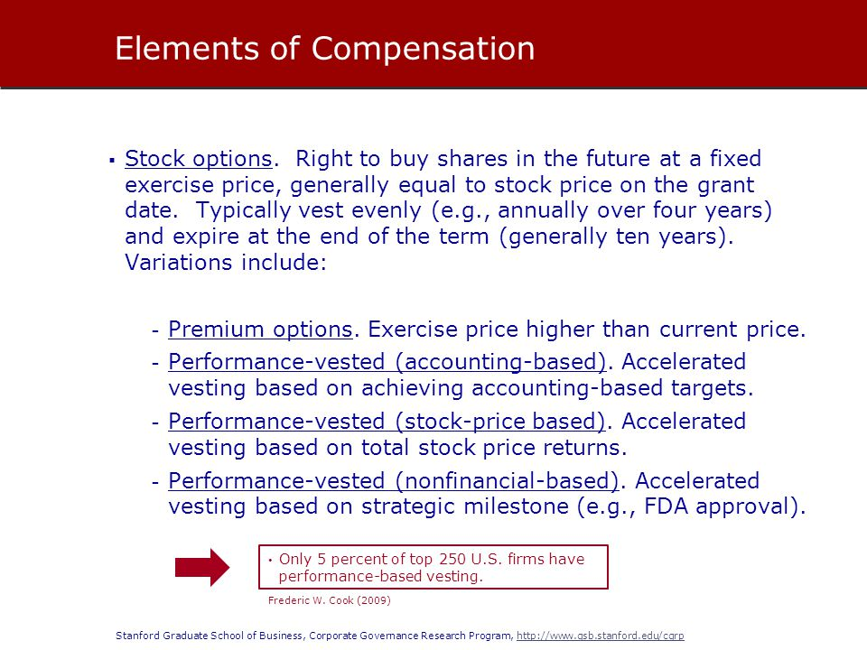 Stanford Graduate School of Business, Corporate Governance Research Program, http://www.gsb.stanford.edu/cgrphttp://www.gsb.stanford.edu/cgrp Stock op