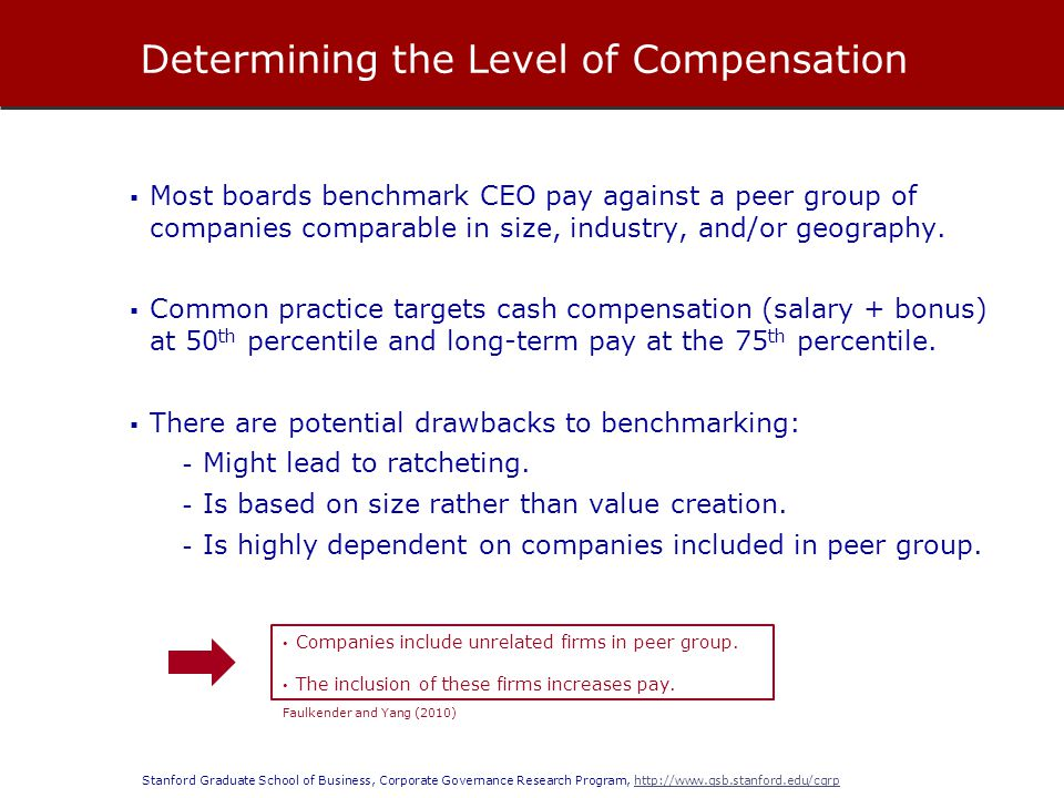Stanford Graduate School of Business, Corporate Governance Research Program, http://www.gsb.stanford.edu/cgrphttp://www.gsb.stanford.edu/cgrp Most companies use a third-party consultant to advise on compensation levels and program design.