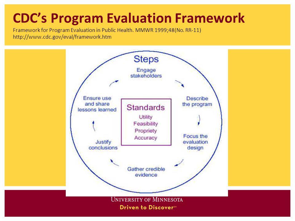 CDCs Program Evaluation Framework Framework for Program Evaluation in Public Health.
