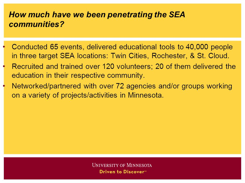 How much have we been penetrating the SEA communities? Conducted 65 events, delivered educational tools to 40,000 people in three target SEA locations