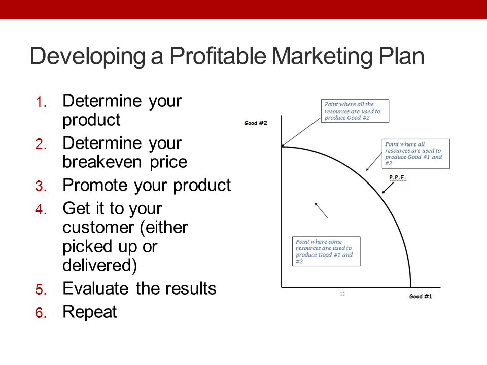 Developing a Profitable Marketing Plan 1. Determine your product 2.
