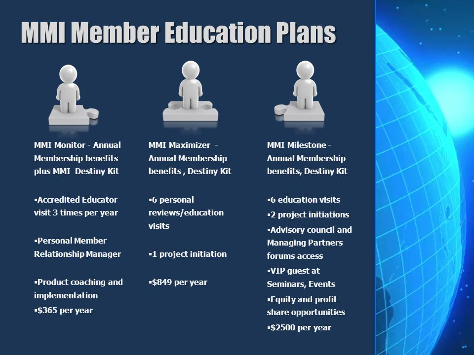 MMI Monitor - Annual Membership benefits plus MMI Destiny Kit Accredited Educator visit 3 times per year Personal Member Relationship Manager Product