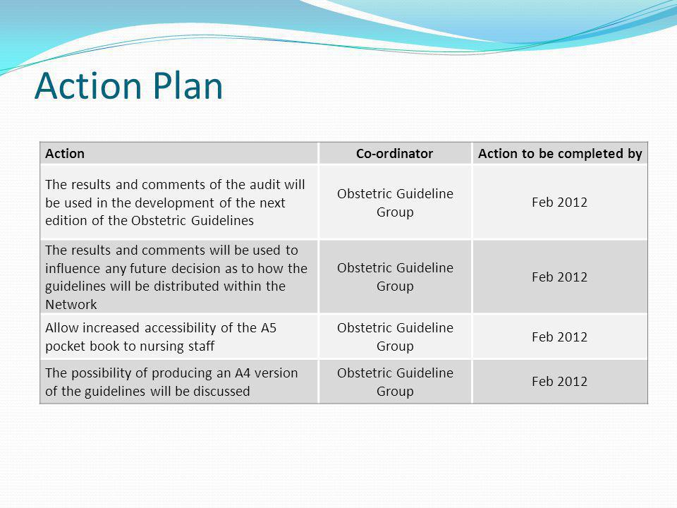 Action Plan ActionCo-ordinatorAction to be completed by The results and comments of the audit will be used in the development of the next edition of the Obstetric Guidelines Obstetric Guideline Group Feb 2012 The results and comments will be used to influence any future decision as to how the guidelines will be distributed within the Network Obstetric Guideline Group Feb 2012 Allow increased accessibility of the A5 pocket book to nursing staff Obstetric Guideline Group Feb 2012 The possibility of producing an A4 version of the guidelines will be discussed Obstetric Guideline Group Feb 2012