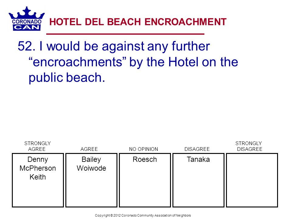 Copyright © 2012 Coronado Community Association of Neighbors HOTEL DEL BEACH ENCROACHMENT 52. I would be against any further encroachments by the Hote
