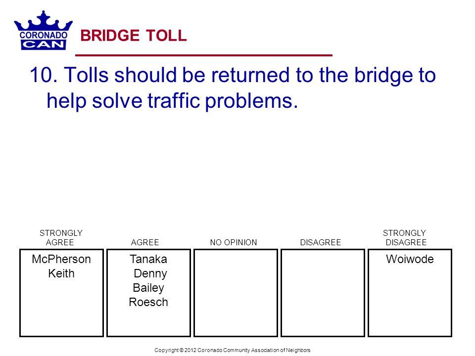 Copyright © 2012 Coronado Community Association of Neighbors BRIDGE TOLL 10. Tolls should be returned to the bridge to help solve traffic problems. Wo