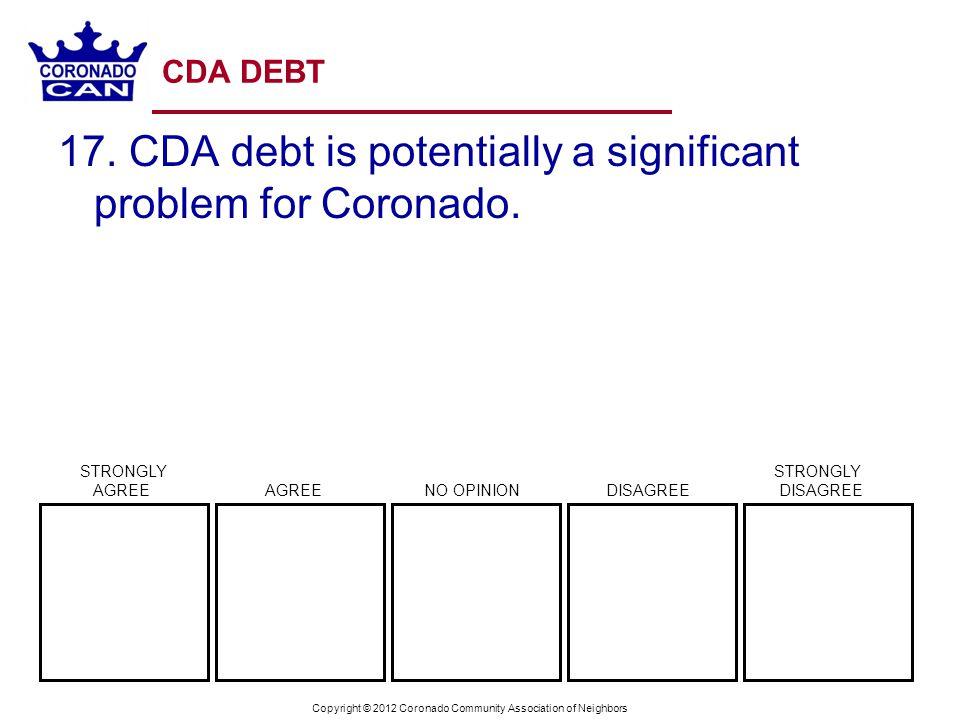 Copyright © 2012 Coronado Community Association of Neighbors CDA DEBT 17. CDA debt is potentially a significant problem for Coronado. STRONGLY STRONGL