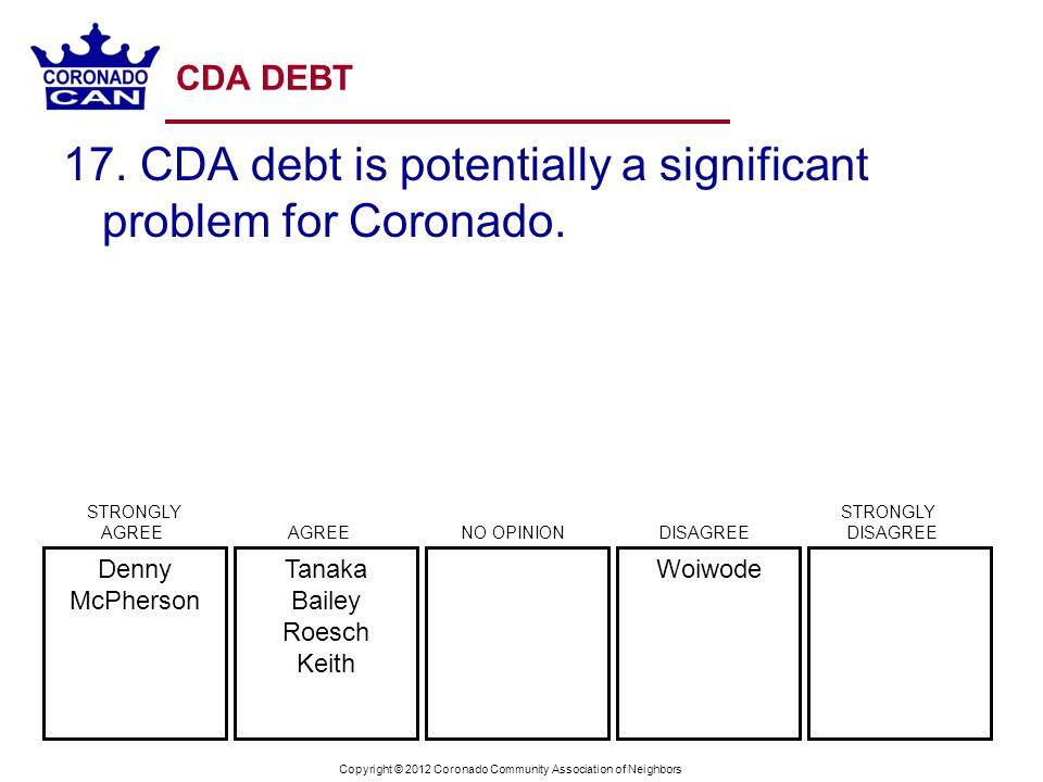 Copyright © 2012 Coronado Community Association of Neighbors CDA DEBT 17. CDA debt is potentially a significant problem for Coronado. WoiwodeTanaka Ba