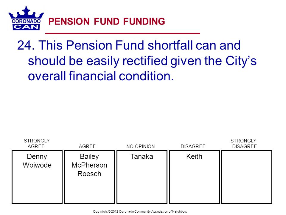 Copyright © 2012 Coronado Community Association of Neighbors PENSION FUND FUNDING 24. This Pension Fund shortfall can and should be easily rectified g