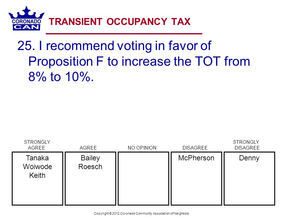 Copyright © 2012 Coronado Community Association of Neighbors TRANSIENT OCCUPANCY TAX 25.