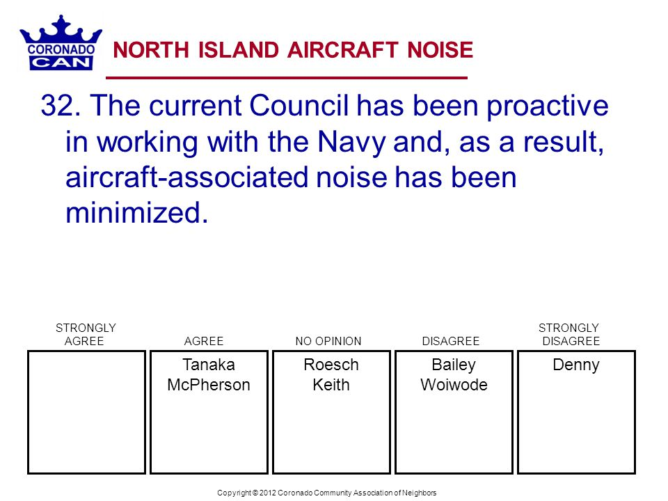 Copyright © 2012 Coronado Community Association of Neighbors NORTH ISLAND AIRCRAFT NOISE 32. The current Council has been proactive in working with th