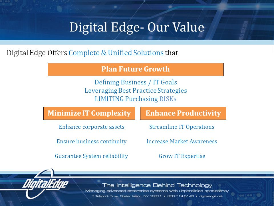 Digital Edge- Our Value Streamline IT Operations Increase Market Awareness Grow IT Expertise Enhance corporate assets Ensure business continuity Guarantee System reliability Defining Business / IT Goals Leveraging Best Practice Strategies LIMITING Purchasing RISKs Minimize IT Complexity Plan Future Growth Enhance Productivity Digital Edge Offers Complete & Unified Solutions that :