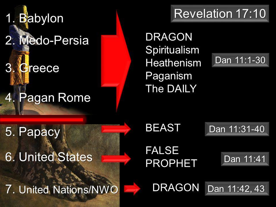 DRAGON 1. Babylon 2. Medo-Persia 3. Greece 4.