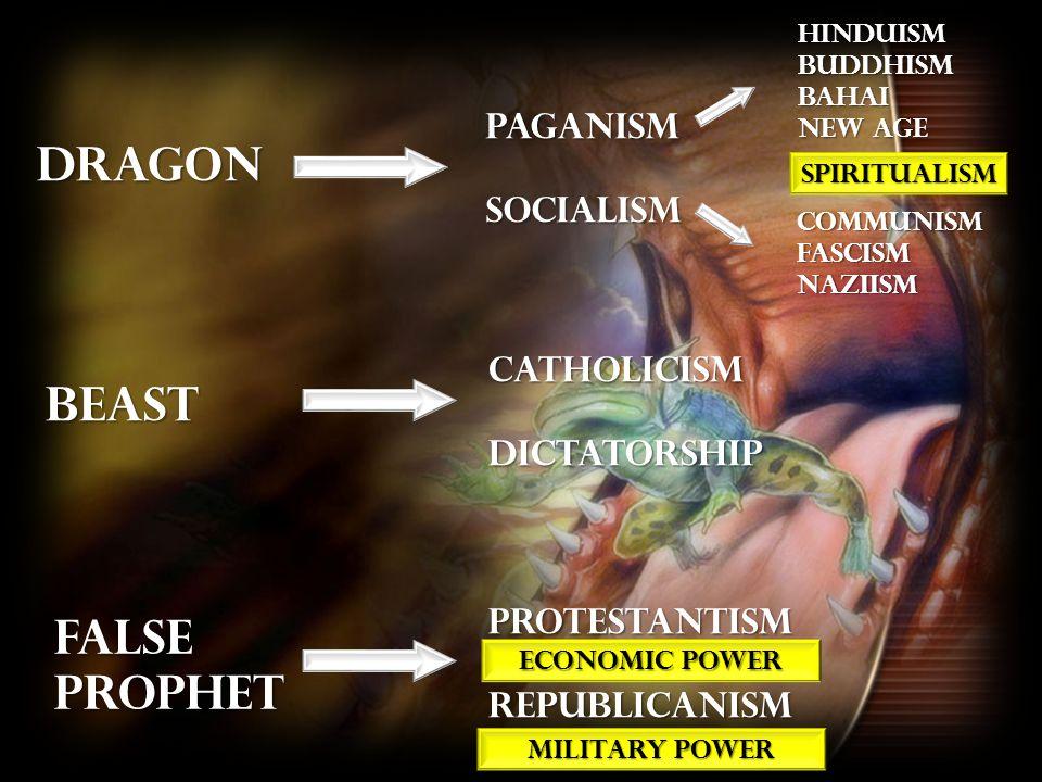 DRAGON BEAST FALSEPROPHET PAGANISMSOCIALISM CATHOLICISMDICTATORSHIP PROTESTANTISMREPUBLICANISM HINDUISMBUDDHISMBAHAI NEW AGE COMMUNISMFASCISMNAZIISM SPIRITUALISM ECONOMIC POWER MILITARY POWER