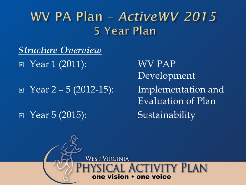 Structure Overview Year 1 (2011):WV PAP Development Year 2 – 5 (2012-15): Implementation and Evaluation of Plan Year 5 (2015): Sustainability