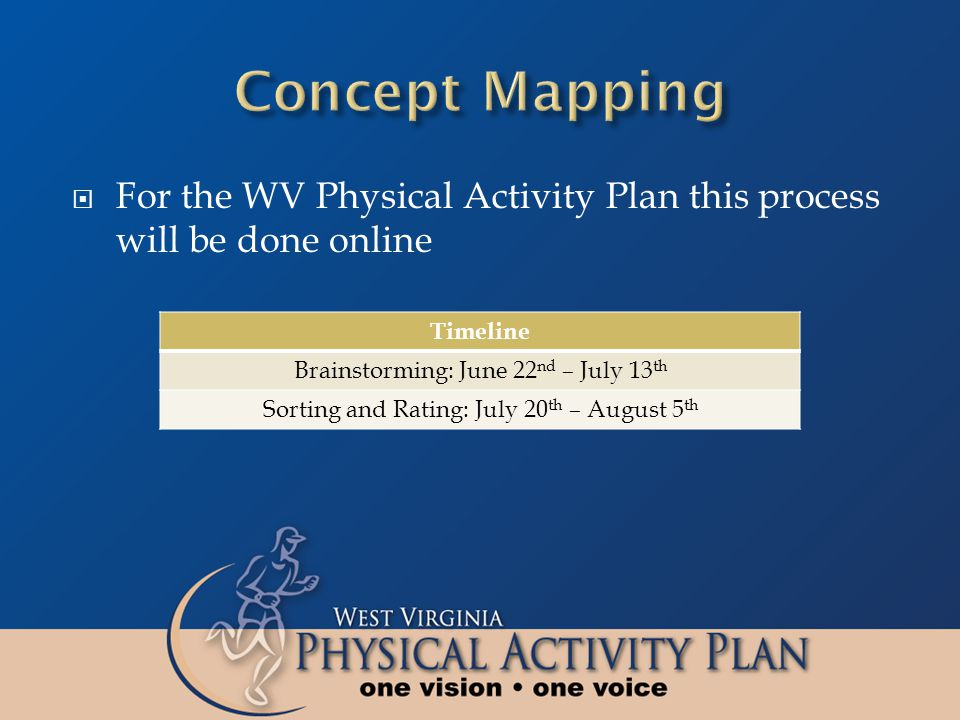 For the WV Physical Activity Plan this process will be done online Timeline Brainstorming: June 22 nd – July 13 th Sorting and Rating: July 20 th – August 5 th