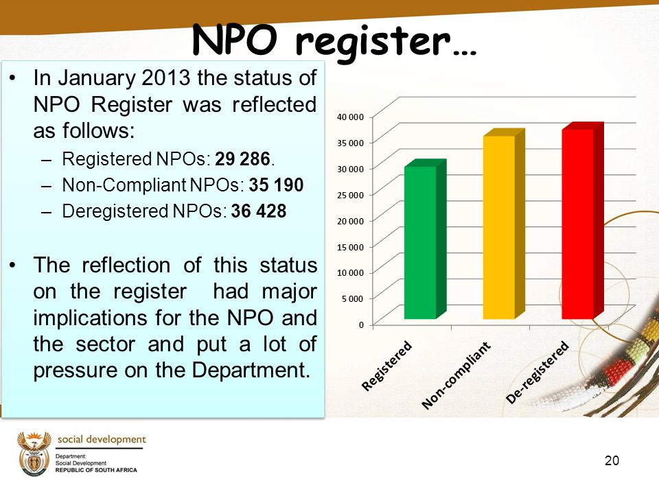 NPO register… In January 2013 the status of NPO Register was reflected as follows: –Registered NPOs: 29 286. –Non-Compliant NPOs: 35 190 –Deregistered