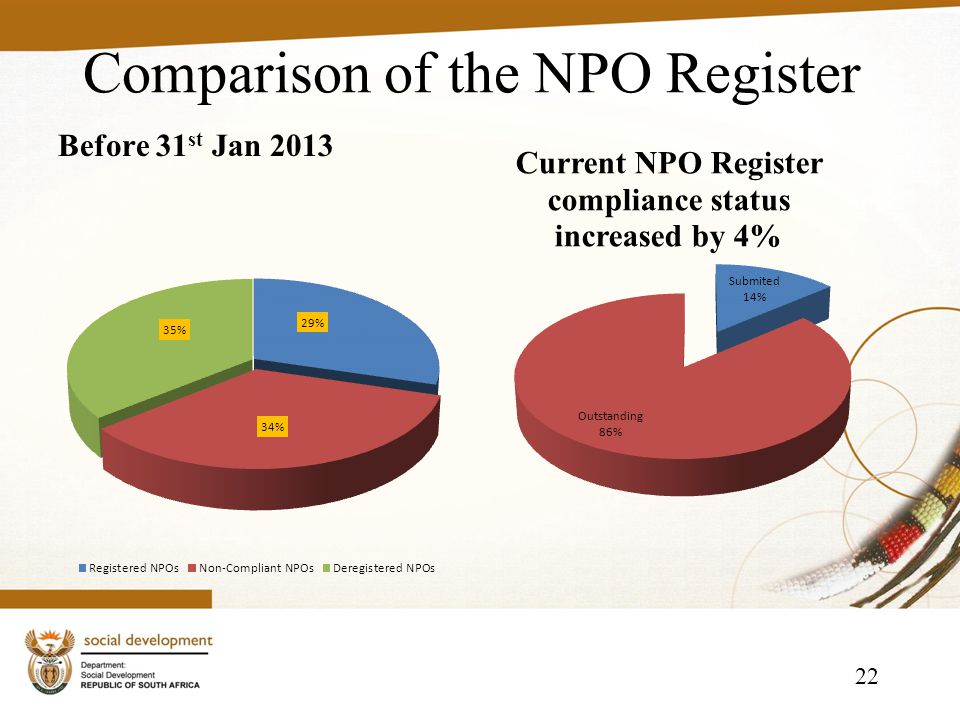 Comparison of the NPO Register Before 31 st Jan 2013 22