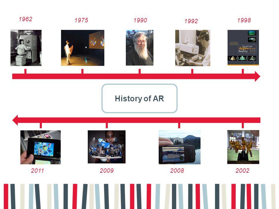 1962 19751990 1992 2011 1998 200220082009 History of AR