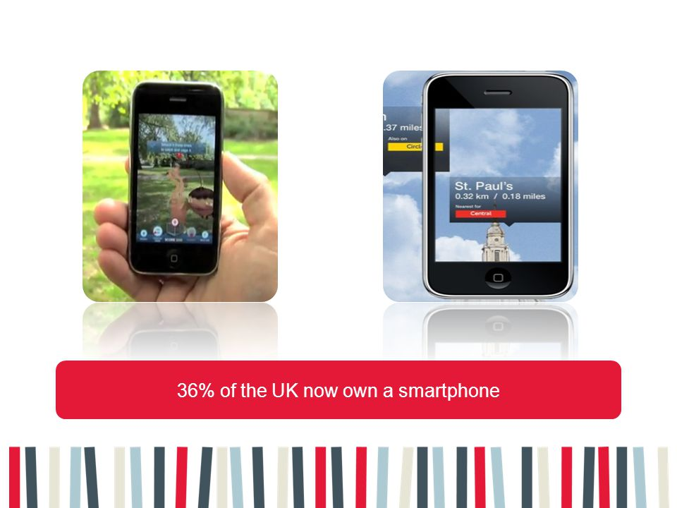 36% of the UK now own a smartphone