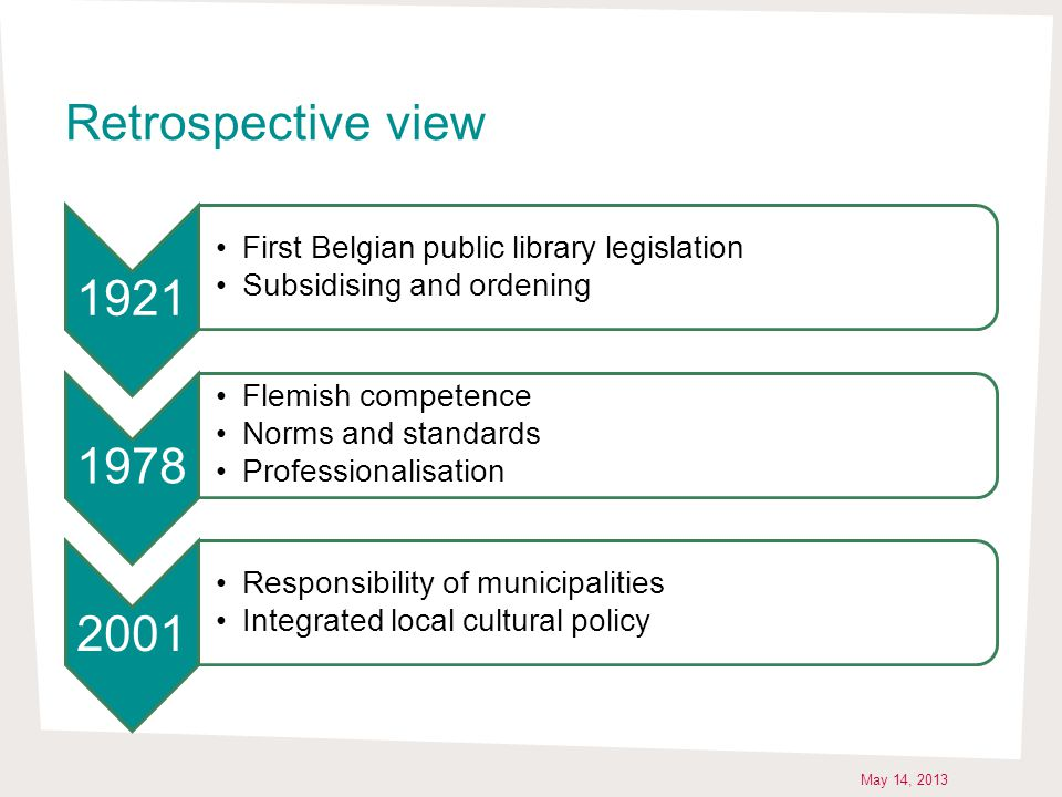 Retrospective view 1921 First Belgian public library legislation Subsidising and ordening 1978 Flemish competence Norms and standards Professionalisation 2001 Responsibility of municipalities Integrated local cultural policy May 14, 2013