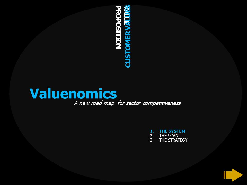 VALUE PROPOSITION CUSTOMER VALUES Valuenomics A new road map for sector competitiveness 1.THE SYSTEM 2.THE SCAN 3.THE STRATEGY