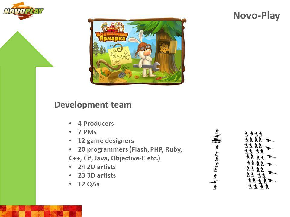 Contacts: Novo-Play +7_911_219_85_59 vm@novo-play.com