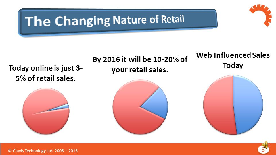 © Clavis Technology Ltd. 2008 – 2013 T HE CHANGING NATURE OF RETAIL WITH THE RISE OF O NLINE