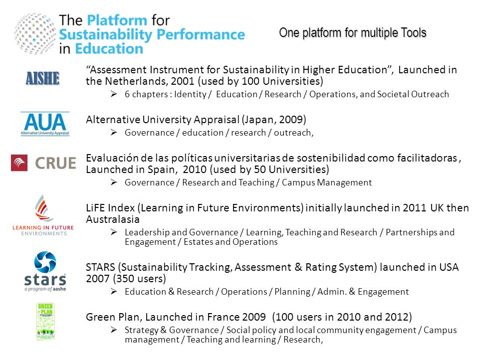 AISHE Assessment Instrument for Sustainability in Higher Education, Launched in the Netherlands, 2001 (used by 100 Universities) 6 chapters : Identity / Education / Research / Operations, and Societal Outreach Alternative University Appraisal (Japan, 2009) Governance / education / research / outreach, Evaluación de las políticas universitarias de sostenibilidad como facilitadoras, Launched in Spain, 2010 (used by 50 Universities) Governance / Research and Teaching / Campus Management LiFE Index (Learning in Future Environments) initially launched in 2011 UK then Australasia Leadership and Governance / Learning, Teaching and Research / Partnerships and Engagement / Estates and Operations STARS (Sustainability Tracking, Assessment & Rating System) launched in USA 2007 (350 users) Education & Research / Operations / Planning / Admin.