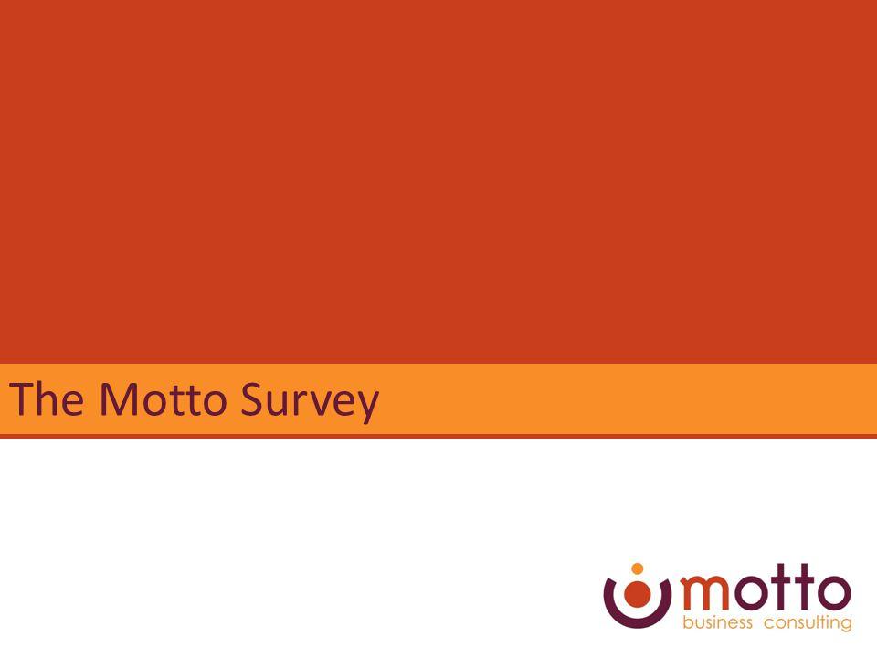 The Motto Survey