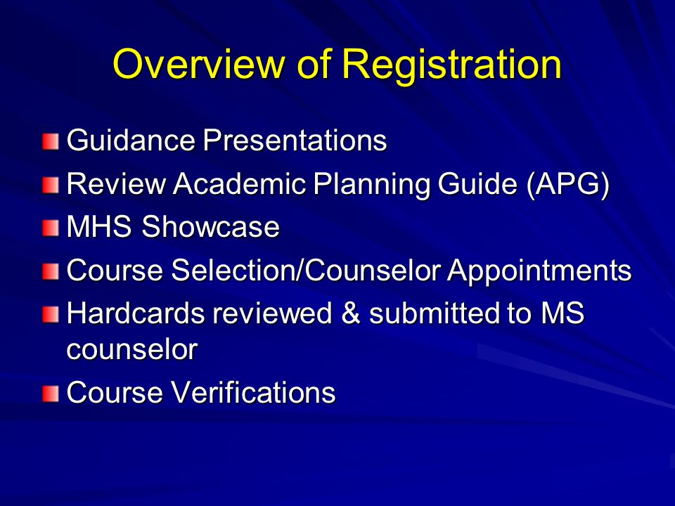 Overview of Registration Guidance Presentations Review Academic Planning Guide (APG) MHS Showcase Course Selection/Counselor Appointments Hardcards reviewed & submitted to MS counselor Course Verifications