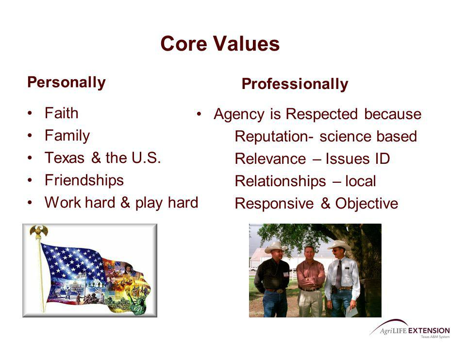 Core Values Personally Faith Family Texas & the U.S. Friendships Work hard & play hard Professionally Agency is Respected because Reputation- science