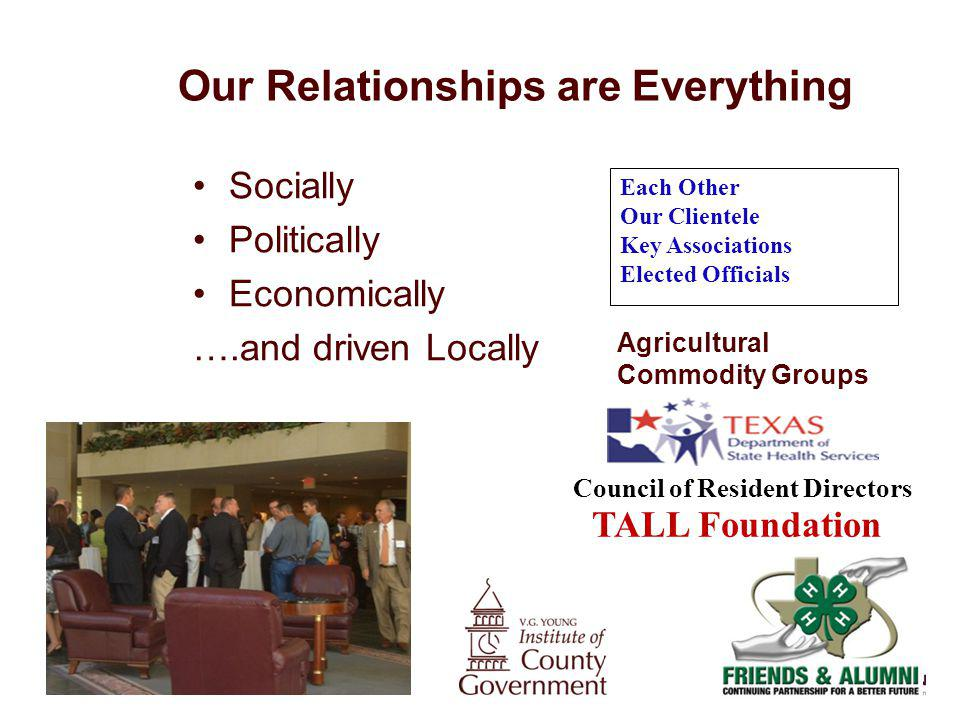 Our Relationships are Everything Socially Politically Economically ….and driven Locally Agricultural Commodity Groups TALL Foundation Each Other Our C