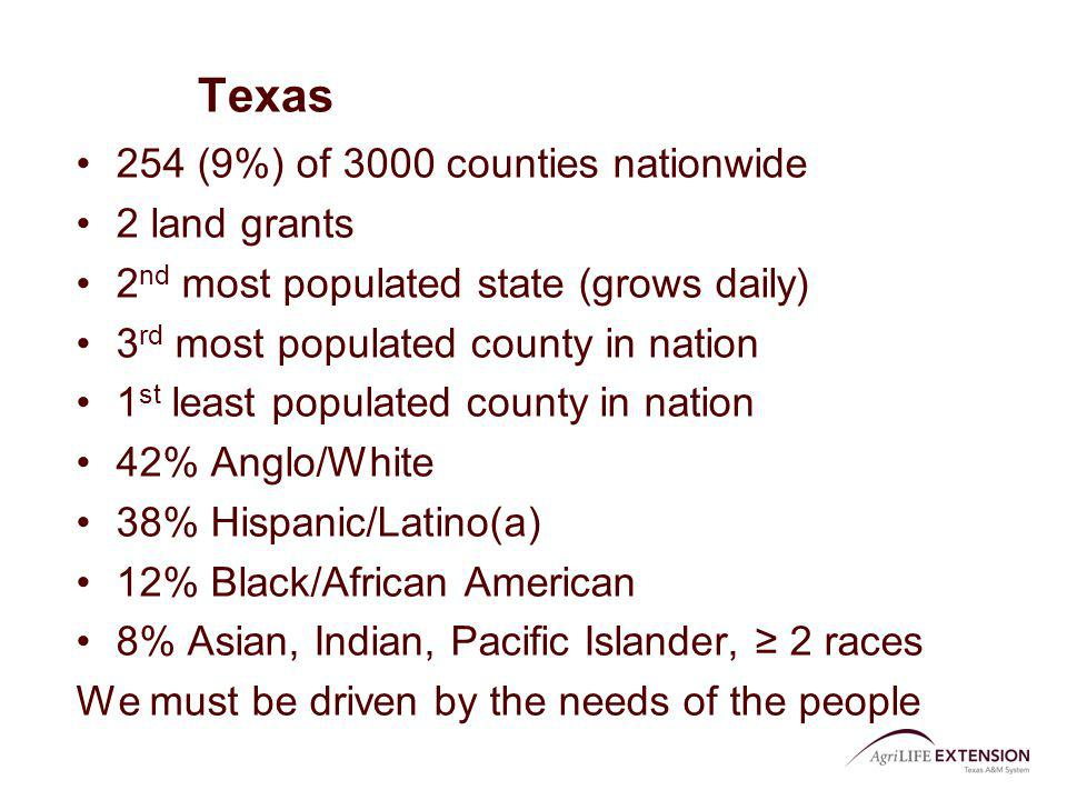 Texas 254 (9%) of 3000 counties nationwide 2 land grants 2 nd most populated state (grows daily) 3 rd most populated county in nation 1 st least popul