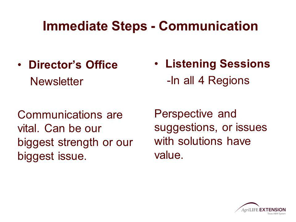 Immediate Steps - Communication Directors Office Newsletter Communications are vital. Can be our biggest strength or our biggest issue. Listening Sess