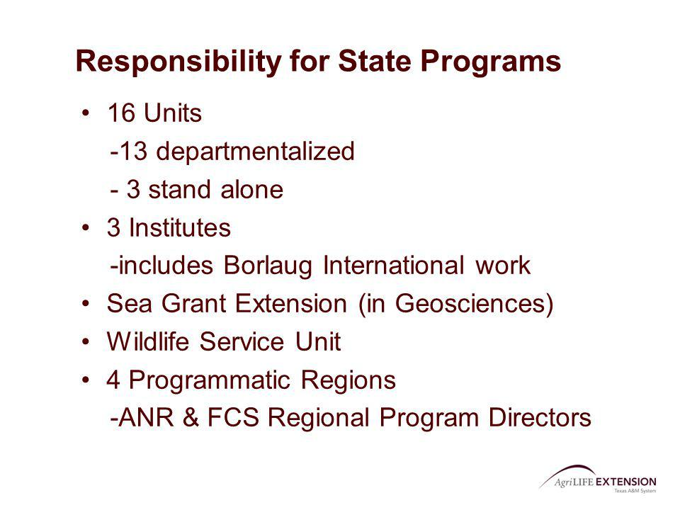 Responsibility for State Programs 16 Units -13 departmentalized - 3 stand alone 3 Institutes -includes Borlaug International work Sea Grant Extension