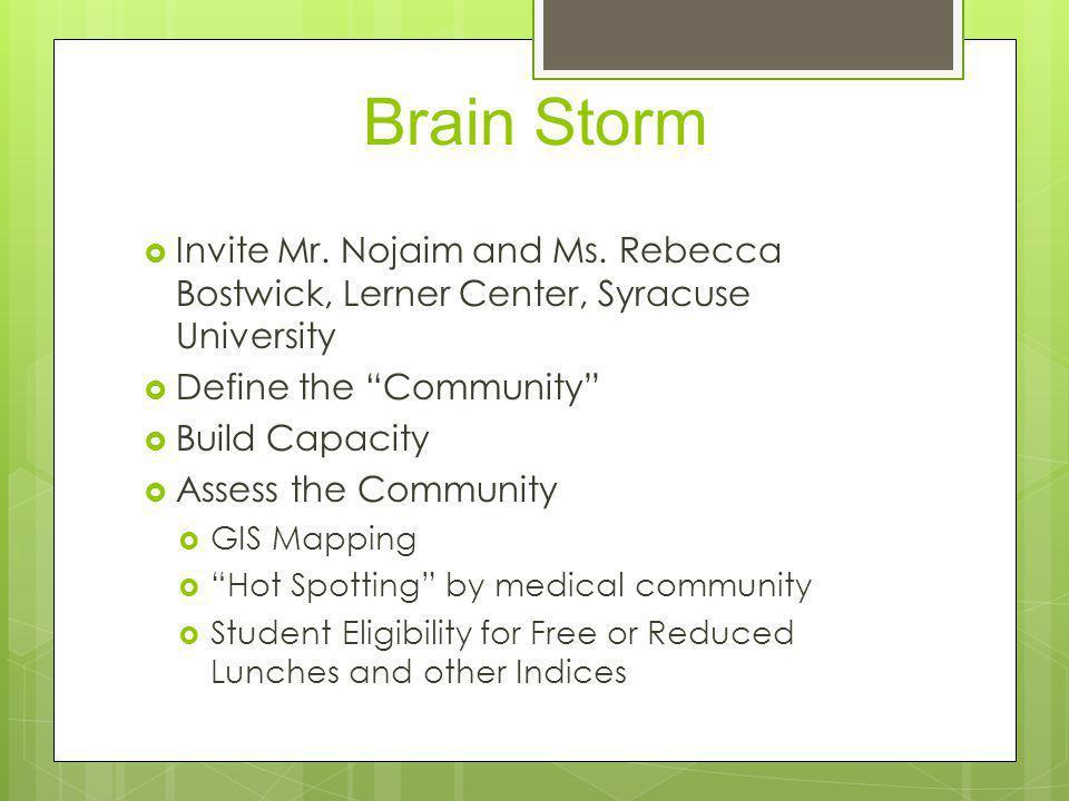 Brain Storm Invite Mr. Nojaim and Ms.