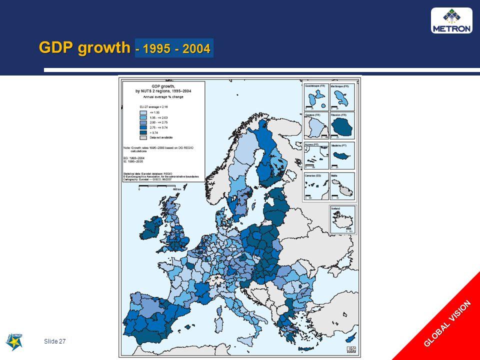 GDP growth - 1995 - 2004 Slide 27 GLOBAL VISION