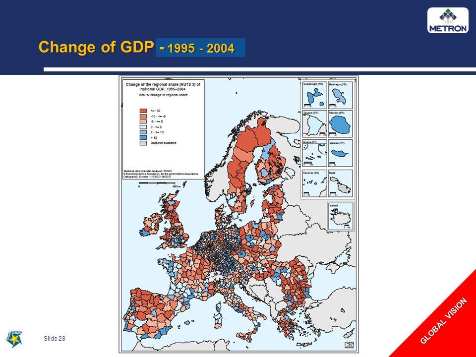 Change of GDP - 1995 - 2004 Slide 28 GLOBAL VISION
