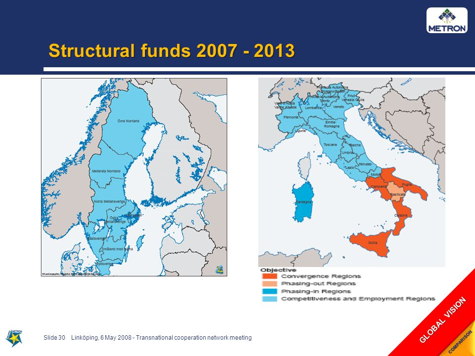 Structural funds 2007 - 2013 Slide 30Linköping, 6 May 2008 - Transnational cooperation network meeting GLOBAL VISION COMPARISON