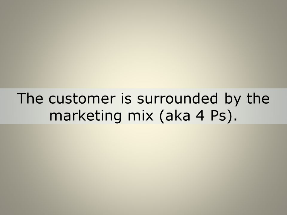 The customer is surrounded by the marketing mix (aka 4 Ps).
